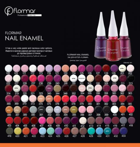 Flormar Nail 122
